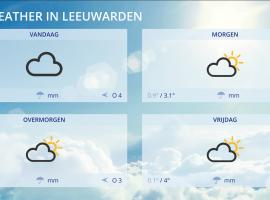 Example: the weather in Leeuwarden